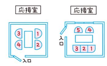 応接室の席次図
